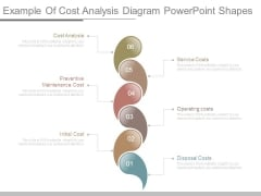 Example Of Cost Analysis Diagram Powerpoint Shapes