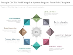 Example Of Crm And Enterprise Systems Diagram Powerpoint Template