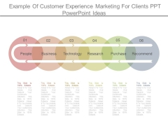 Example Of Customer Experience Marketing For Clients Ppt Powerpoint Ideas
