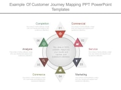 Example Of Customer Journey Mapping Ppt Powerpoint Templates