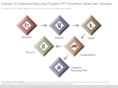Example Of Customized Recycling Programs Ppt Powerpoint Slides Deck Template