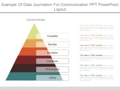 Example Of Data Journalism For Communication Ppt Powerpoint Layout