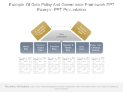 Example Of Data Policy And Governance Framework Ppt Example Ppt Presentation