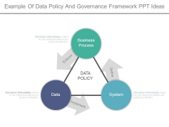 Example Of Data Policy And Governance Framework Ppt Ideas