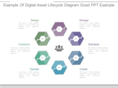 Example Of Digital Asset Lifecycle Diagram Good Ppt Example