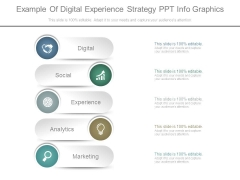 Example Of Digital Experience Strategy Ppt Info Graphics