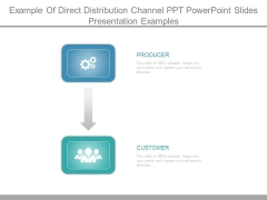 Example Of Direct Distribution Channel Ppt Powerpoint Slides Presentation Examples