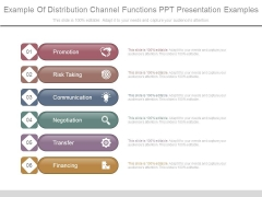 Example Of Distribution Channel Functions Ppt Presentation Examples