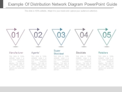 Example Of Distribution Network Diagram Powerpoint Guide