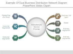 Example Of Dual Business Distribution Network Diagram Powerpoint Slides Clipart