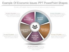 Example Of Economic Issues Ppt Powerpoint Shapes