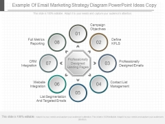 Example Of Email Marketing Strategy Diagram Powerpoint Ideas Copy