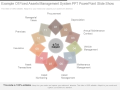 Example Of Fixed Assets Management System Ppt Powerpoint Slide Show