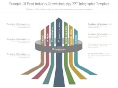 Example Of Food Industry Growth Industry Ppt Infographic Template