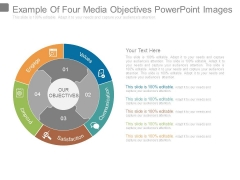 Example Of Four Media Objectives Powerpoint Images