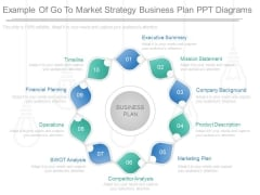 Example Of Go To Market Strategy Business Plan Ppt Diagrams