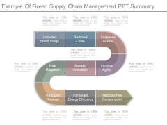 Example Of Green Supply Chain Management Ppt Summary