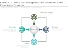 Example Of Growth Path Management Ppt Powerpoint Slides Presentation Guidelines