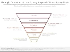 Example Of Ideal Customer Journey Steps Ppt Presentation Slides