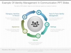 Example Of Identity Management In Communication Ppt Slides