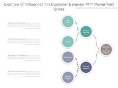 Example Of Influences On Customer Behavior Ppt Powerpoint Slides