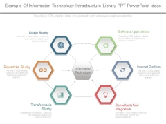 Example Of Information Technology Infrastructure Library Ppt Powerpoint Ideas