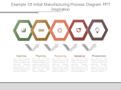 Example Of Initial Manufacturing Process Diagram Ppt Inspiration