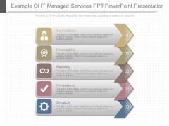 Example Of It Managed Services Ppt Powerpoint Presentation