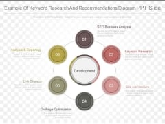 Example Of Keyword Research And Recommendations Diagram Ppt Slide