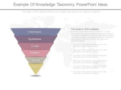 Example Of Knowledge Taxonomy Powerpoint Ideas