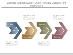 Example Of Lean Supply Chain Planning Diagram Ppt Background