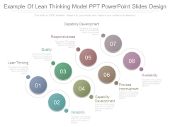 Example Of Lean Thinking Model Ppt Powerpoint Slides Design