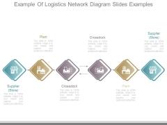 Example Of Logistics Network Diagram Slides Examples