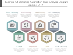 Example Of Marketing Automation Tools Analysis Diagram Example Of Ppt