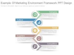 Example Of Marketing Environment Framework Ppt Design