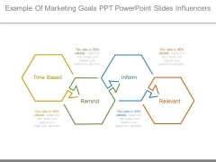 Example Of Marketing Goals Ppt Powerpoint Slides Influencers