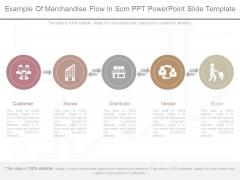 Example Of Merchandise Flow In Scm Ppt Powerpoint Slide Template