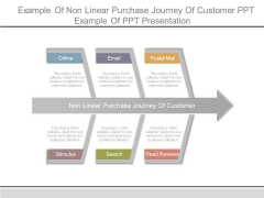Example Of Non Linear Purchase Journey Of Customer Ppt Example Of Ppt Presentation