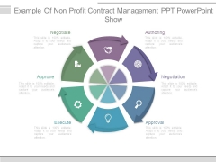 Example Of Non Profit Contract Management Ppt Powerpoint Show
