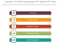 Example Of Ocm Fundamentals Ppt Sample Ppt Files