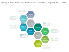 Example Of Onsite And Offsite Seo Process Diagram Ppt Icon