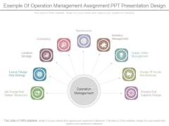 Example Of Operation Management Assignment Ppt Presentation Design