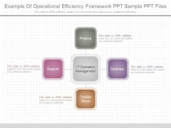 Example Of Operational Efficiency Framework Ppt Sample Ppt Files
