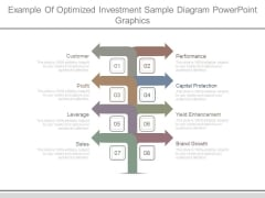 Example Of Optimized Investment Sample Diagram Powerpoint Graphics