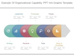 Example Of Organizational Capability Ppt Info Graphic Template