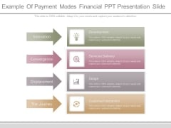 Example Of Payment Modes Financial Ppt Presentation Slide
