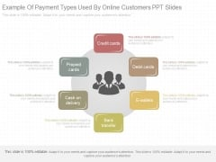 Example Of Payment Types Used By Online Customers Ppt Slides