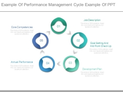 Example Of Performance Management Cycle Example Of Ppt
