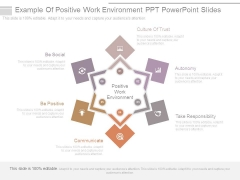 Example Of Positive Work Environment Ppt Powerpoint Slides