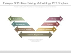 Example Of Problem Solving Methodology Ppt Graphics